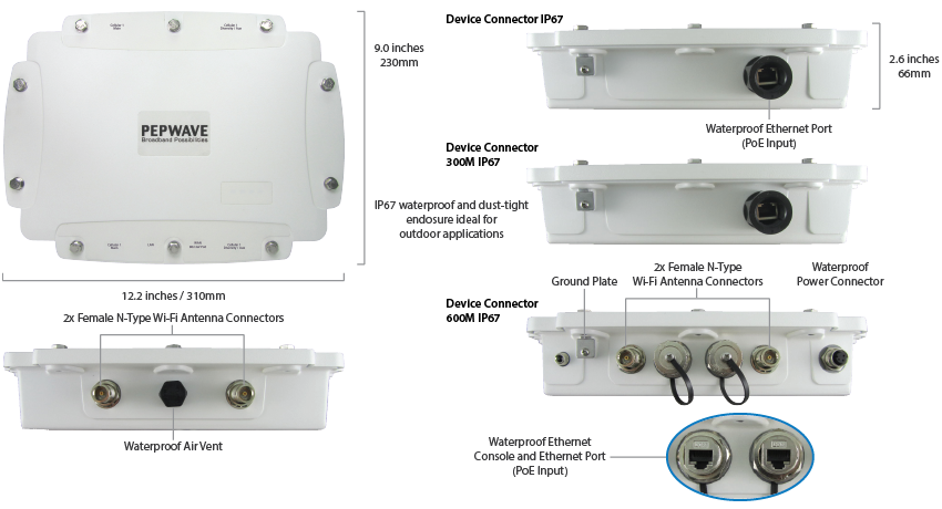 Device Connector - Outdoor IP67 Heavy Duty Specifications